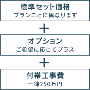 YOHACOの料金システム